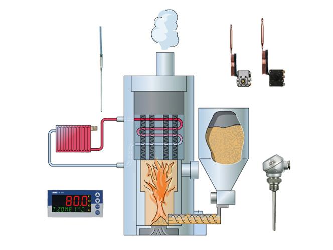 Pellet Heating System