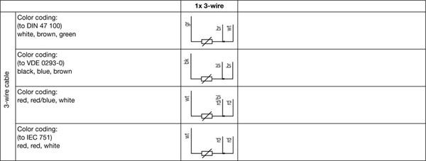 Anschlusscodierung_Leitungen_3adrig_gb