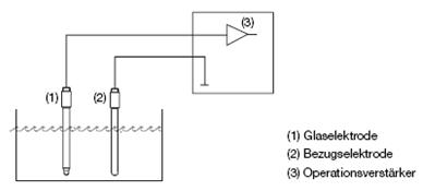 asymmetrischer-anschluss-aquis500