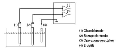 symmetrischer-anschluss-aquis500