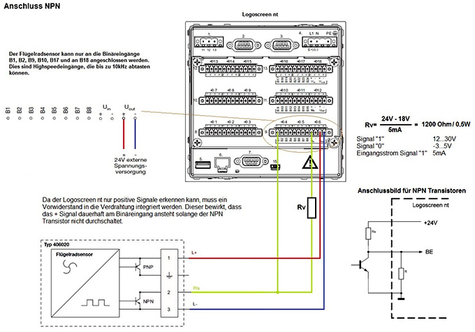 faq-Durchfluss-T1-Q3-2-DE
