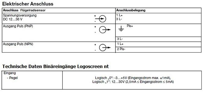 faq-Durchfluss-T1-Q3-3-DE